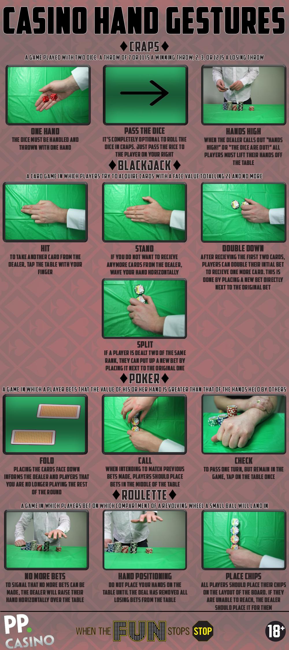 Spielbank hamburg blackjack